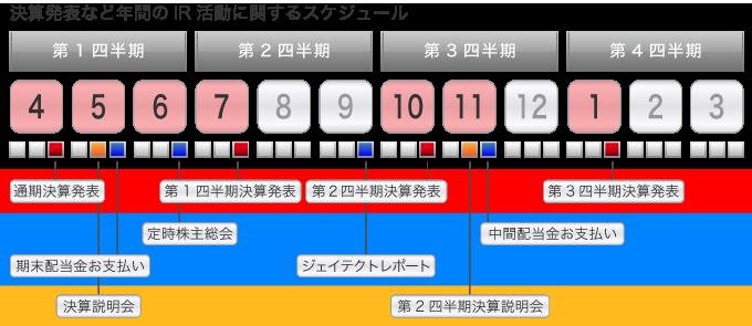 カレンダー 2020 自動車 トヨタ